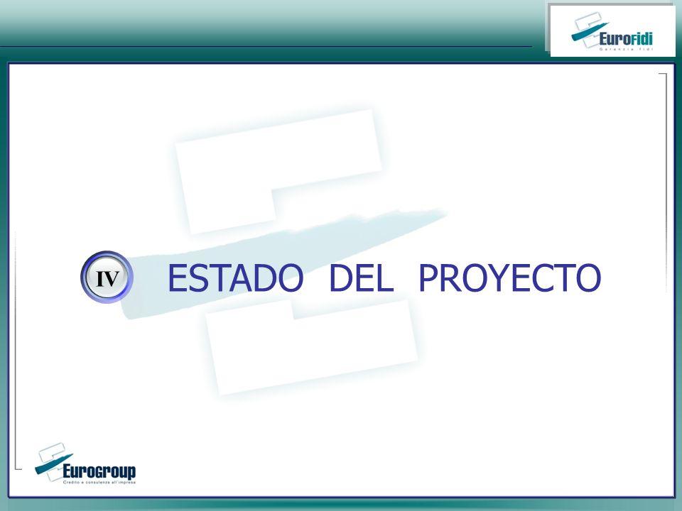 ESTADO DEL PROYECTO IV