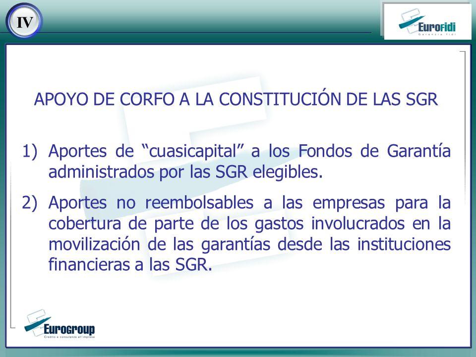 APOYO DE CORFO A LA CONSTITUCIÓN DE LAS SGR 1)Aportes de cuasicapital a los Fondos de Garantía administrados por las SGR elegibles.