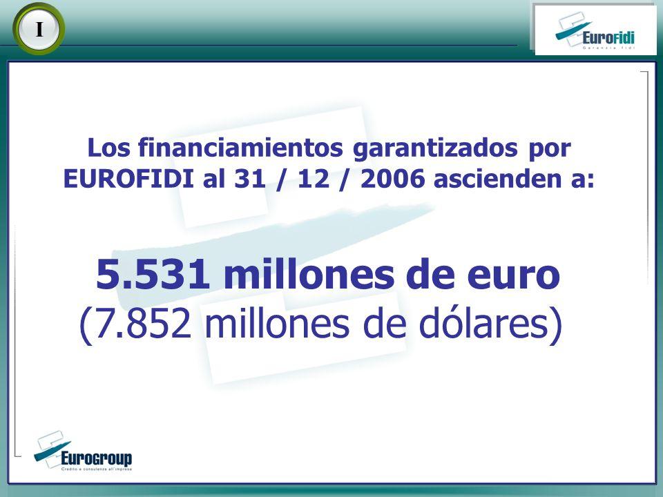 Los financiamientos garantizados por EUROFIDI al 31 / 12 / 2006 ascienden a: 5.531 millones de euro (7.852 millones de dólares) I