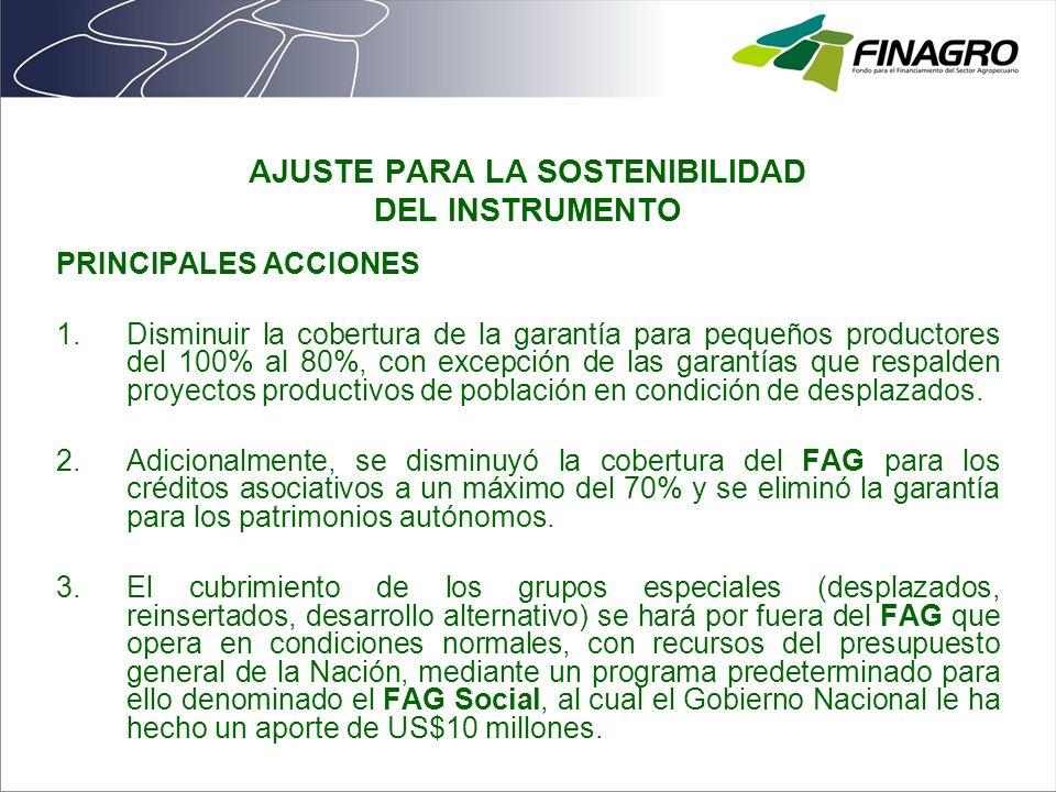 PRINCIPALES ACCIONES 4.Realizar un ajuste gradual a la comisión del FAG, incrementando su valor en la etapa inicial en 1.5 veces la tasa actual.