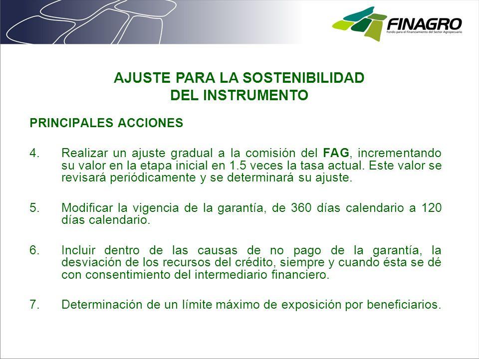 PRINCIPALES ACCIONES 4.Realizar un ajuste gradual a la comisión del FAG, incrementando su valor en la etapa inicial en 1.5 veces la tasa actual. Este