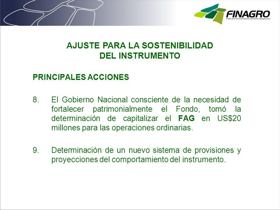 PRINCIPALES ACCIONES 8.El Gobierno Nacional consciente de la necesidad de fortalecer patrimonialmente el Fondo, tomó la determinación de capitalizar e