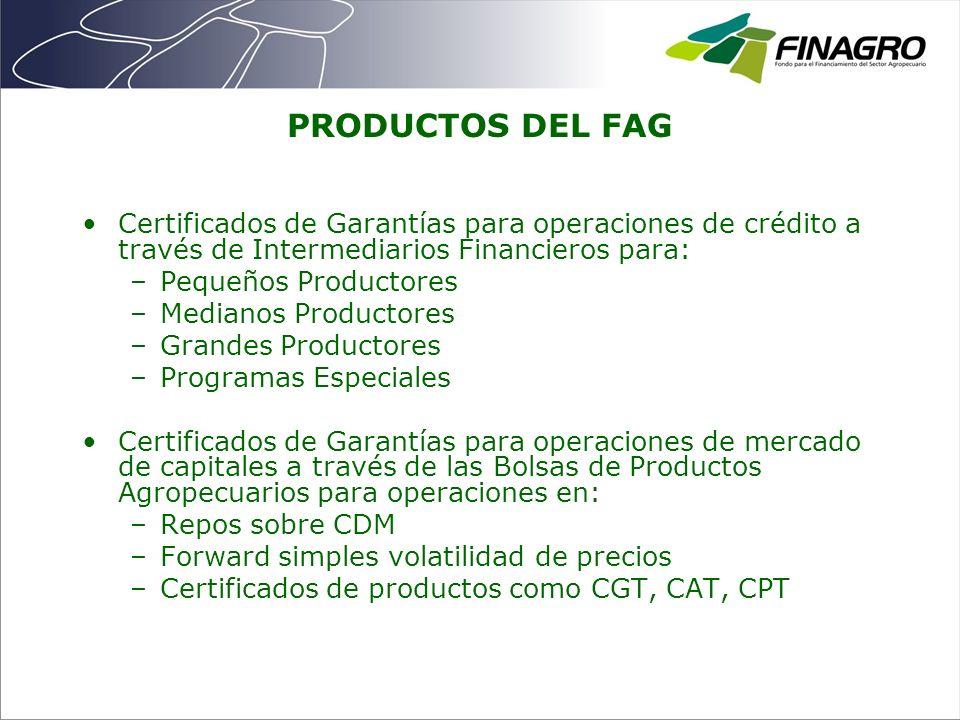 PRODUCTOS DEL FAG Certificados de Garantías para operaciones de crédito a través de Intermediarios Financieros para: –Pequeños Productores –Medianos P