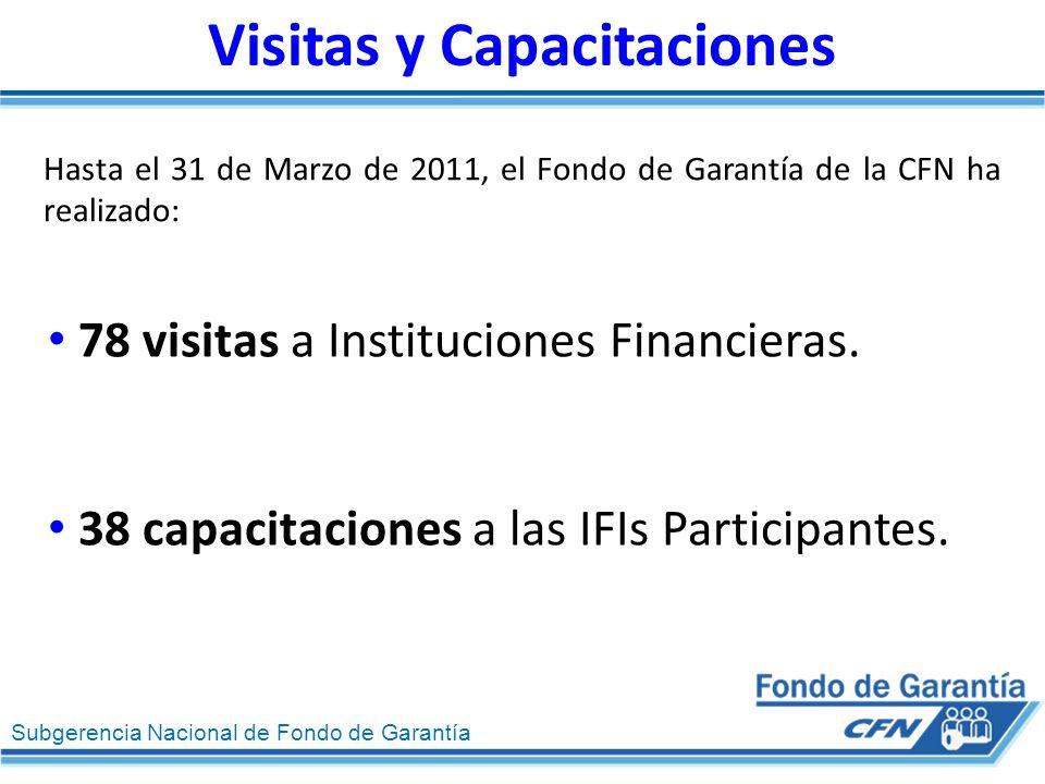 Subgerencia Nacional de Fondo de Garantía Visitas y Capacitaciones Hasta el 31 de Marzo de 2011, el Fondo de Garantía de la CFN ha realizado: 78 visitas a Instituciones Financieras.