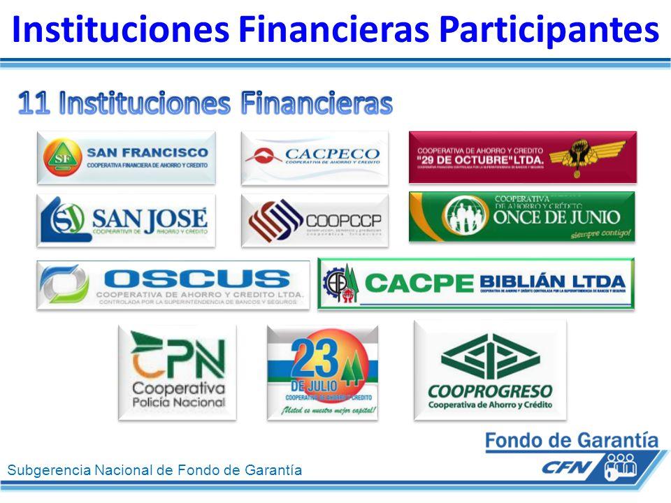 Instituciones Financieras Participantes
