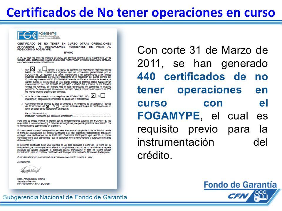 Subgerencia Nacional de Fondo de Garantía Certificados de No tener operaciones en curso Con corte 31 de Marzo de 2011, se han generado 440 certificados de no tener operaciones en curso con el FOGAMYPE, el cual es requisito previo para la instrumentación del crédito.