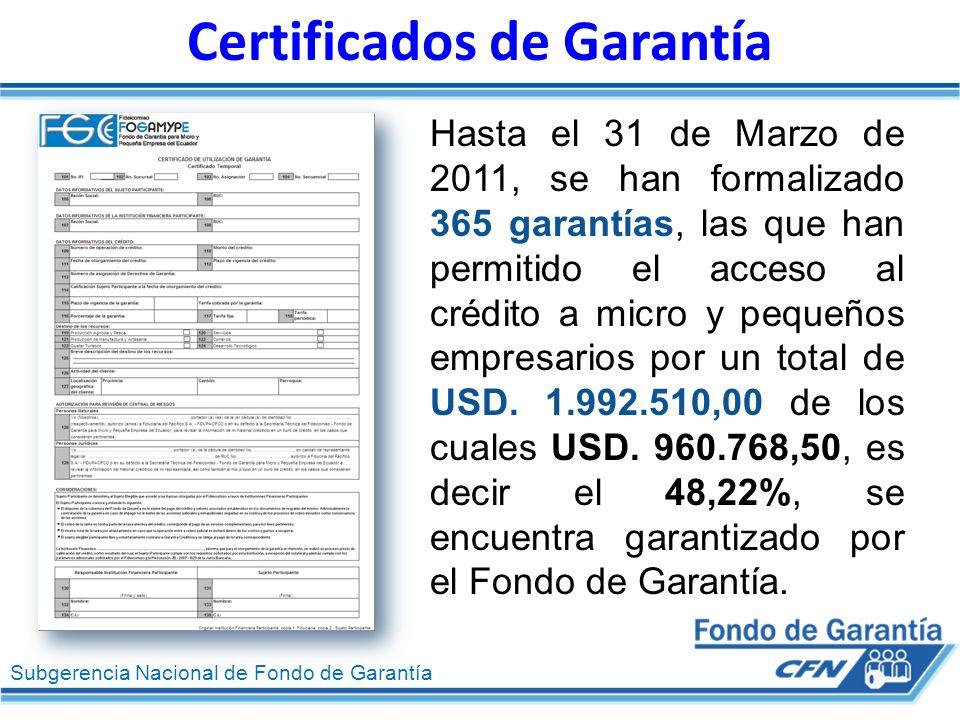 Subgerencia Nacional de Fondo de Garantía Certificados de Garantía Hasta el 31 de Marzo de 2011, se han formalizado 365 garantías, las que han permitido el acceso al crédito a micro y pequeños empresarios por un total de USD.