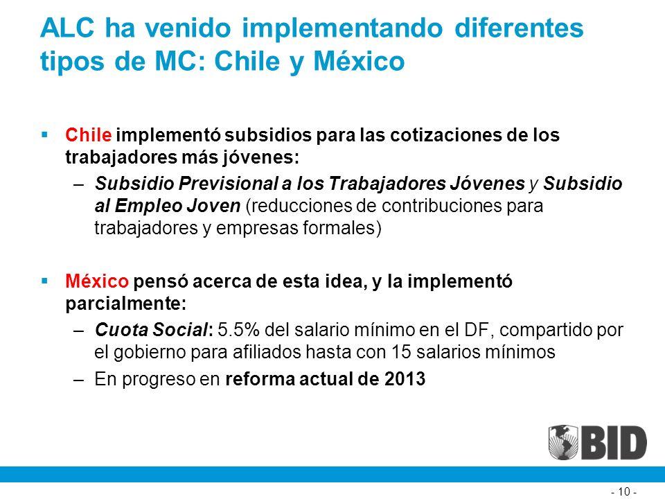 - 10 - ALC ha venido implementando diferentes tipos de MC: Chile y México Chile implementó subsidios para las cotizaciones de los trabajadores más jóvenes: –Subsidio Previsional a los Trabajadores Jóvenes y Subsidio al Empleo Joven (reducciones de contribuciones para trabajadores y empresas formales) México pensó acerca de esta idea, y la implementó parcialmente: –Cuota Social: 5.5% del salario mínimo en el DF, compartido por el gobierno para afiliados hasta con 15 salarios mínimos –En progreso en reforma actual de 2013
