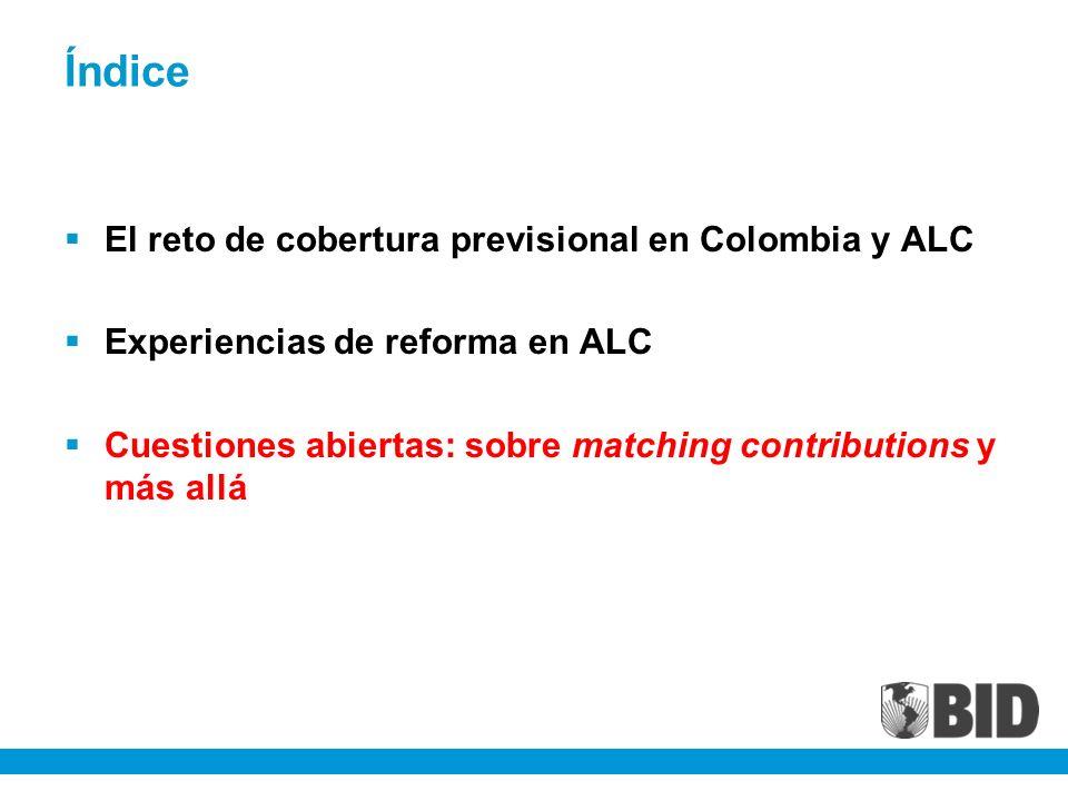 El reto de cobertura previsional en Colombia y ALC Experiencias de reforma en ALC Cuestiones abiertas: sobre matching contributions y más allá Índice