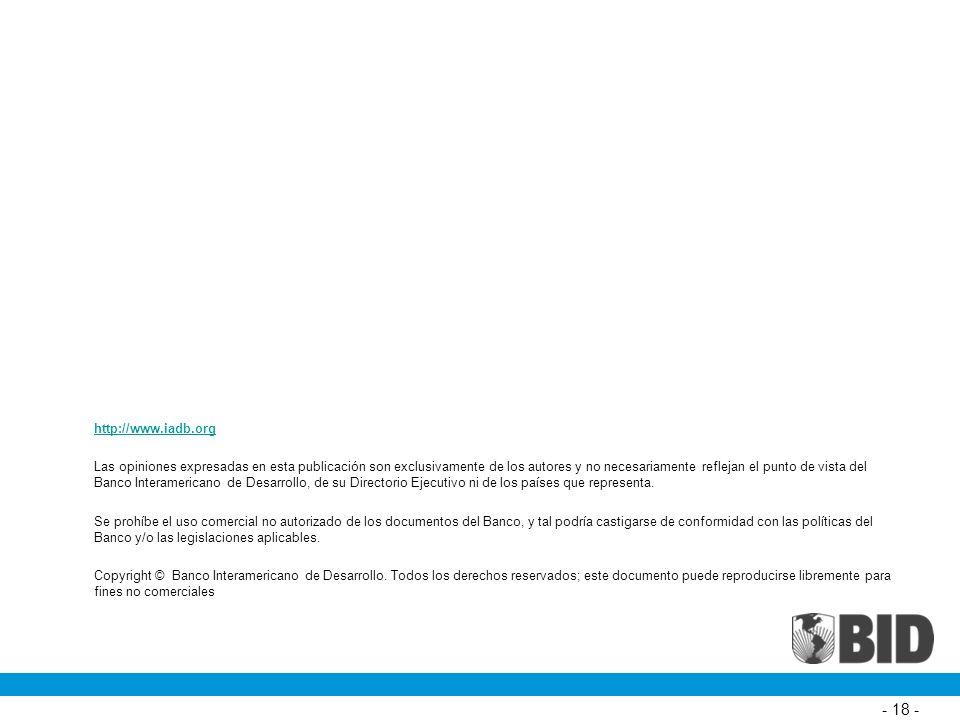 http://www.iadb.org Las opiniones expresadas en esta publicación son exclusivamente de los autores y no necesariamente reflejan el punto de vista del Banco Interamericano de Desarrollo, de su Directorio Ejecutivo ni de los países que representa.