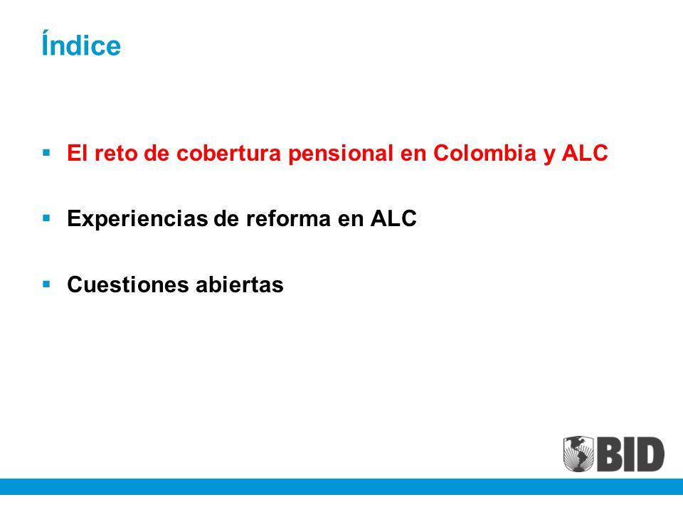 El reto de cobertura pensional en Colombia y ALC Experiencias de reforma en ALC Cuestiones abiertas Índice