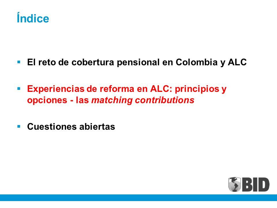 El reto de cobertura pensional en Colombia y ALC Experiencias de reforma en ALC: principios y opciones - las matching contributions Cuestiones abiertas Índice
