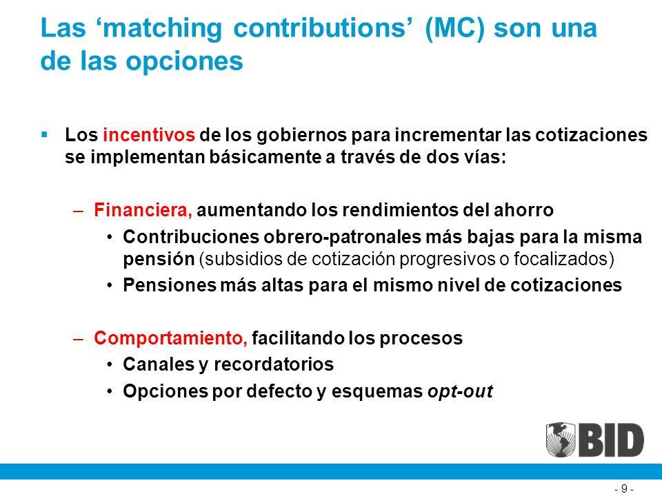 - 9 - Las matching contributions (MC) son una de las opciones Los incentivos de los gobiernos para incrementar las cotizaciones se implementan básicamente a través de dos vías: –Financiera, aumentando los rendimientos del ahorro Contribuciones obrero-patronales más bajas para la misma pensión (subsidios de cotización progresivos o focalizados) Pensiones más altas para el mismo nivel de cotizaciones –Comportamiento, facilitando los procesos Canales y recordatorios Opciones por defecto y esquemas opt-out