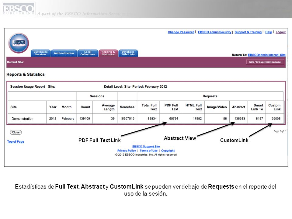 Estadísticas de Full Text, Abstract y CustomLink se pueden ver debajo de Requests en el reporte del uso de la sesión. CustomLink PDF Full Text Link Ab