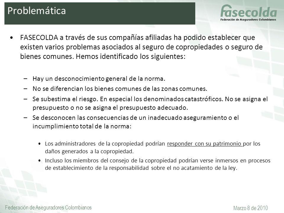Federación de Aseguradores Colombianos Marzo 8 de 2010 FASECOLDA a través de sus compañías afiliadas ha podido establecer que existen varios problemas