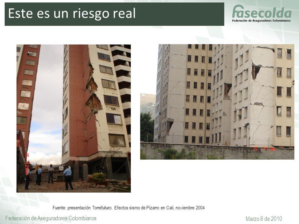 Federación de Aseguradores Colombianos Marzo 8 de 2010 Fuente: presentación Torrefuturo. Efectos sismo de Pizarro en Cali, noviembre 2004 Este es un r
