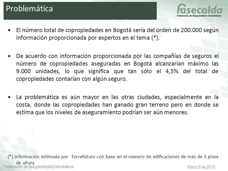 Federación de Aseguradores Colombianos Marzo 8 de 2010 El número total de copropiedades en Bogotá sería del orden de 200.000 según información proporc