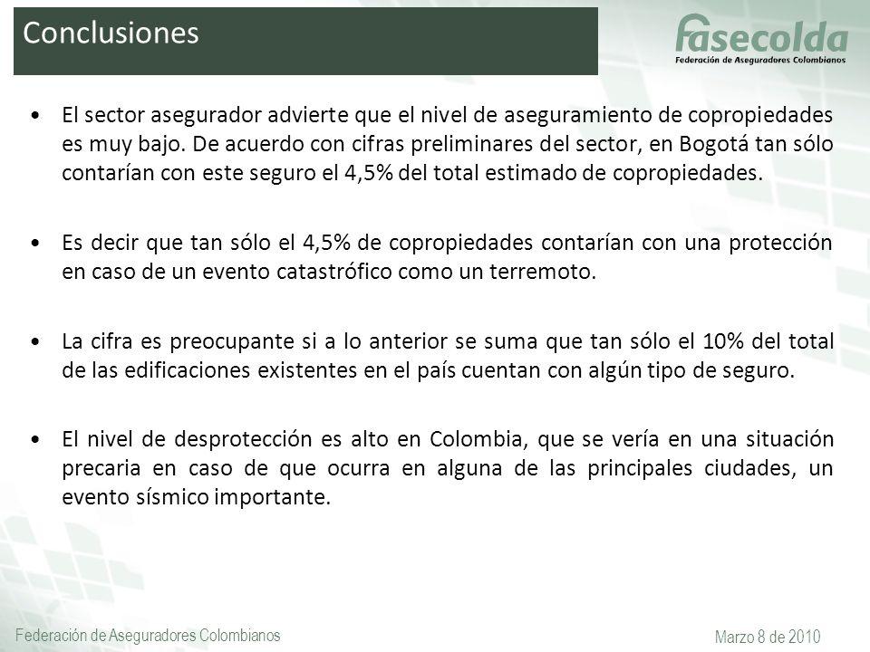 Federación de Aseguradores Colombianos Marzo 8 de 2010 El sector asegurador advierte que el nivel de aseguramiento de copropiedades es muy bajo. De ac