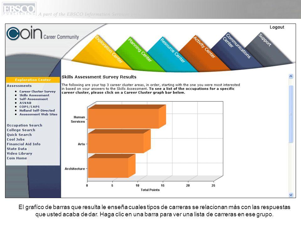 El grafíco de barras que resulta le enseña cuales tipos de carreras se relacionan más con las respuestas que usted acaba de dar.
