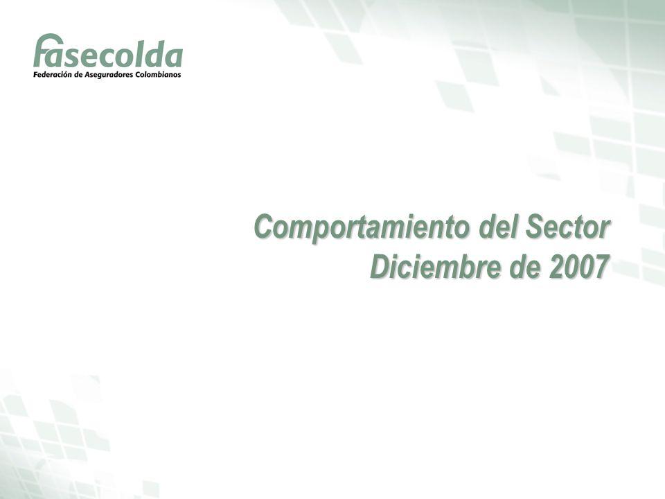 Comportamiento del Sector Diciembre de 2007
