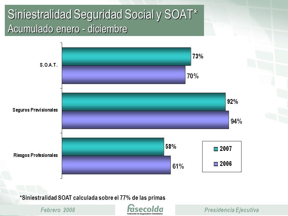 Febrero 2008Presidencia Ejecutiva Siniestralidad Seguridad Social y SOAT* Acumulado enero - diciembre *Siniestralidad SOAT calculada sobre el 77% de las primas