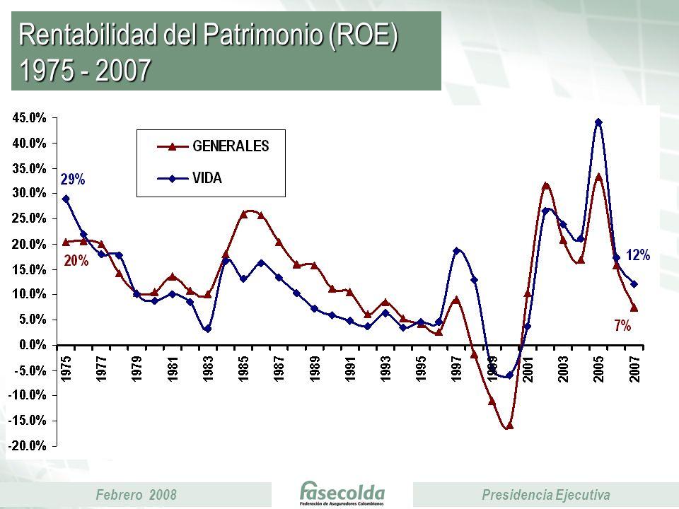 Febrero 2008Presidencia Ejecutiva Rentabilidad del Patrimonio (ROE) 1975 - 2007