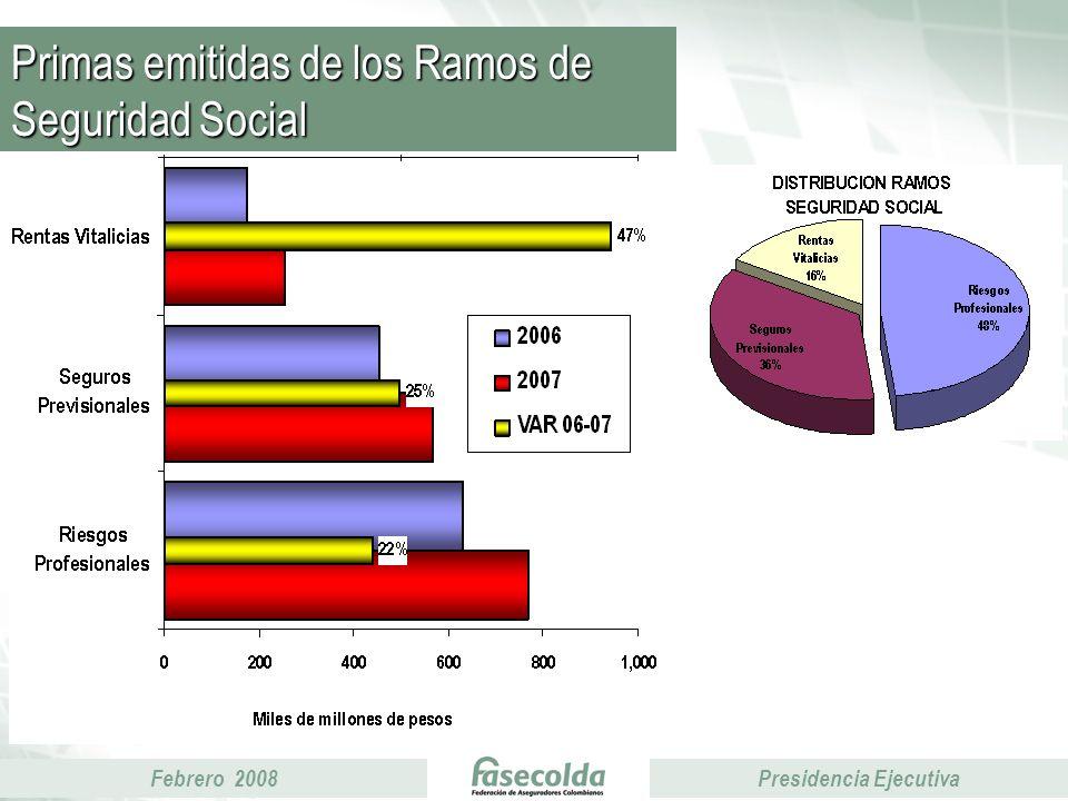Febrero 2008Presidencia Ejecutiva Primas emitidas de los Ramos de Seguridad Social