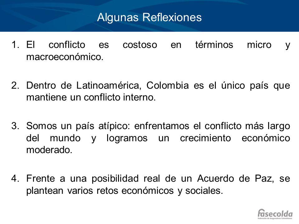 Algunas Reflexiones 1.El conflicto es costoso en términos micro y macroeconómico. 2.Dentro de Latinoamérica, Colombia es el único país que mantiene un