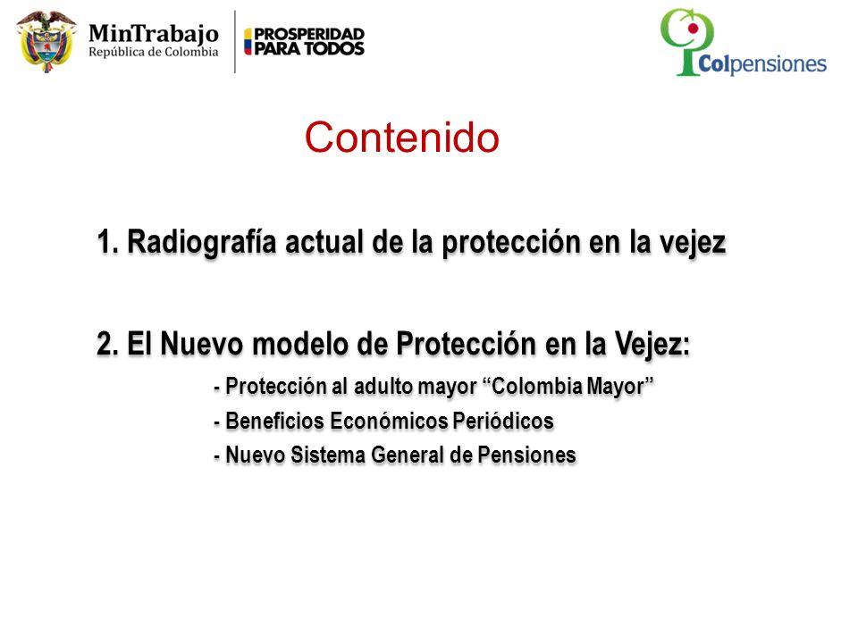 1. Radiografía actual de la protección en la vejez 2. El Nuevo modelo de Protección en la Vejez: - Protección al adulto mayor Colombia Mayor - Benefic