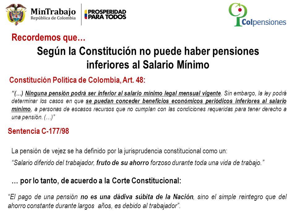 Según la Constitución no puede haber pensiones inferiores al Salario Mínimo Constitución Política de Colombia, Art. 48: (…) Ninguna pensión podrá ser
