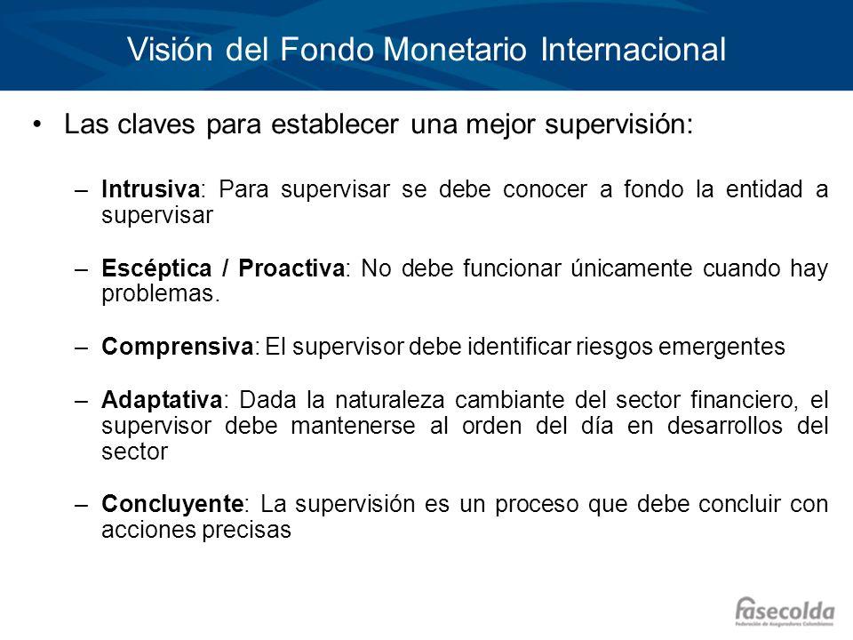 Visión del Fondo Monetario Internacional Las claves para establecer una mejor supervisión: –Intrusiva: Para supervisar se debe conocer a fondo la enti