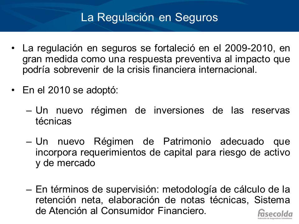 La Regulación en Seguros La regulación en seguros se fortaleció en el 2009-2010, en gran medida como una respuesta preventiva al impacto que podría so