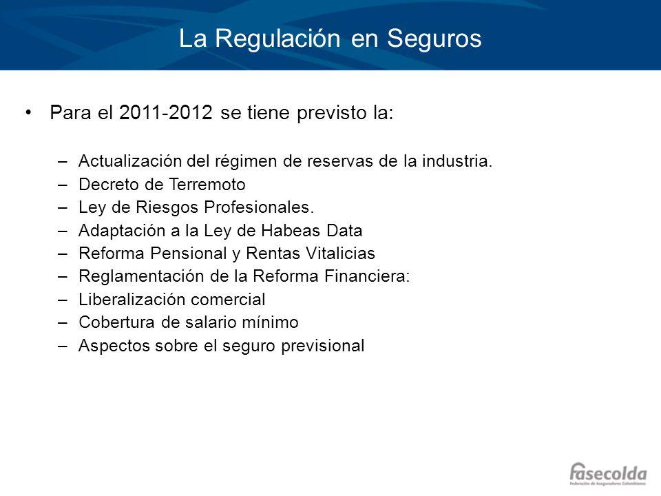La Regulación en Seguros Para el 2011-2012 se tiene previsto la: –Actualización del régimen de reservas de la industria. –Decreto de Terremoto –Ley de