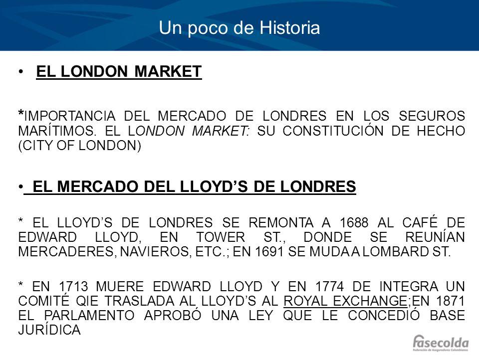 Un poco de Historia EL LONDON MARKET * IMPORTANCIA DEL MERCADO DE LONDRES EN LOS SEGUROS MARÍTIMOS. EL LONDON MARKET: SU CONSTITUCIÓN DE HECHO (CITY O