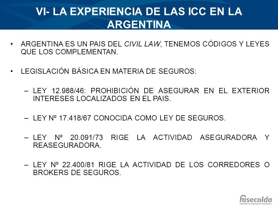 VI- LA EXPERIENCIA DE LAS ICC EN LA ARGENTINA ARGENTINA ES UN PAIS DEL CIVIL LAW, TENEMOS CÓDIGOS Y LEYES QUE LOS COMPLEMENTAN. LEGISLACIÓN BÁSICA EN