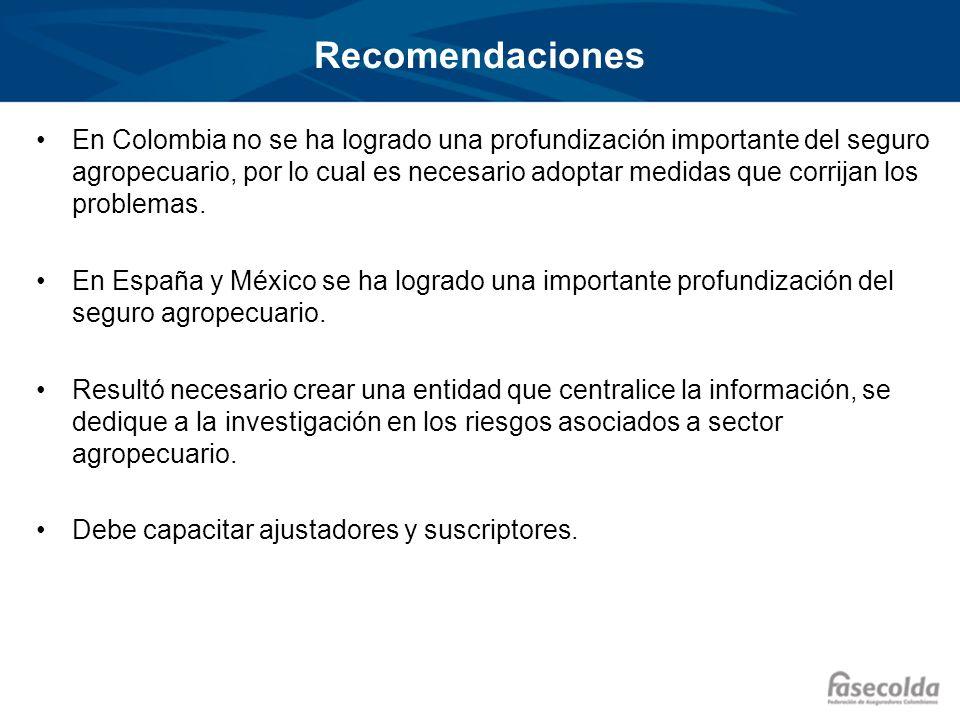 Recomendaciones En Colombia no se ha logrado una profundización importante del seguro agropecuario, por lo cual es necesario adoptar medidas que corri