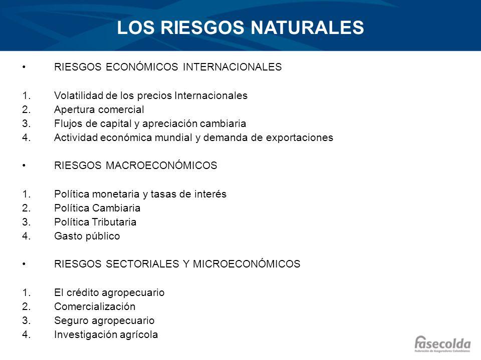 LOS RIESGOS NATURALES RIESGOS BIOLÓGICOS 1.Pestes y enfermedades 2.La investigación de variedades resistentes 3.La extensión agrícola RIESGOS DE CATÁSTROFES NATURALES 1.Inundaciones 2.Terremotos 3.Vientos y granizo 4.Erupciones volcánicas