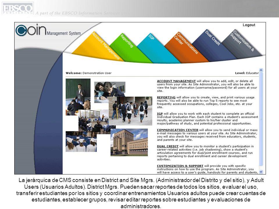 Empiece por iniciar su sesión de CMS (http://cms.coin3.com) para ver la página de inicio, que incluye una descripción de las varias opciones de administración.