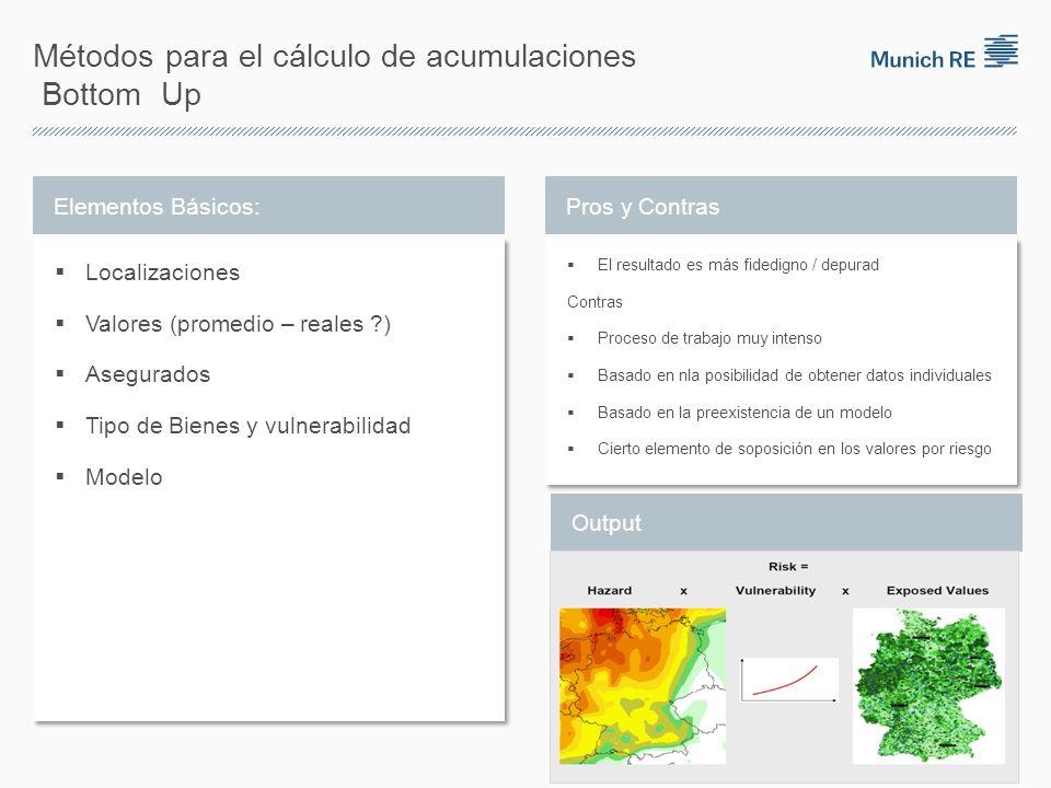 Métodos para el cálculo de acumulaciones Bottom Up Elementos Básicos: Localizaciones Valores (promedio – reales ?) Asegurados Tipo de Bienes y vulnera