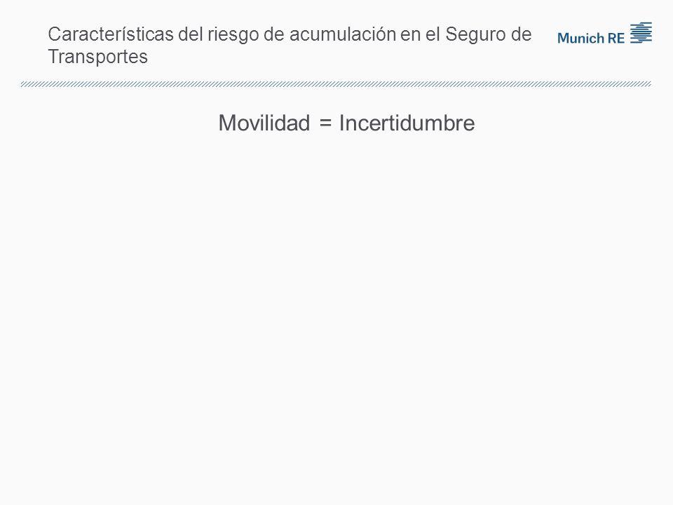 Taller Caso Práctico II Propuesta de un modelo de identificación y cálculo de cúmulos utilizando el método Bottom Up para una compañía líder en el ramo de transportes en el mercado Colombiano.