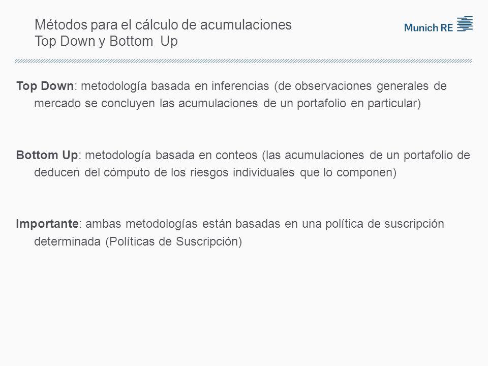 Métodos para el cálculo de acumulaciones Top Down y Bottom Up Top Down: metodología basada en inferencias (de observaciones generales de mercado se co