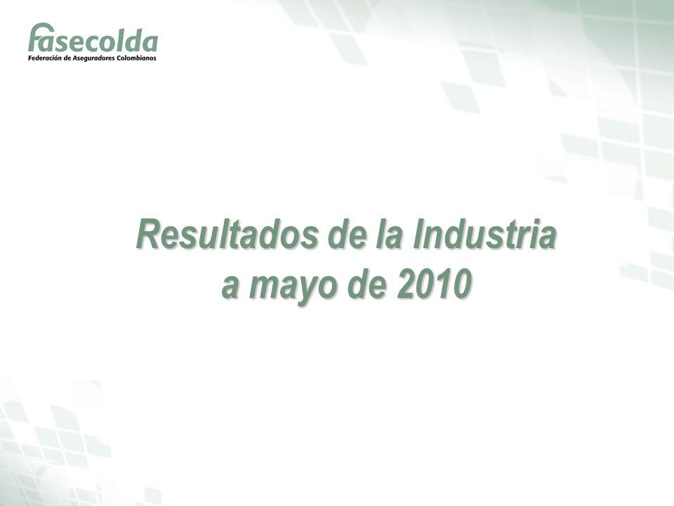 Resultados de la Industria a mayo de 2010