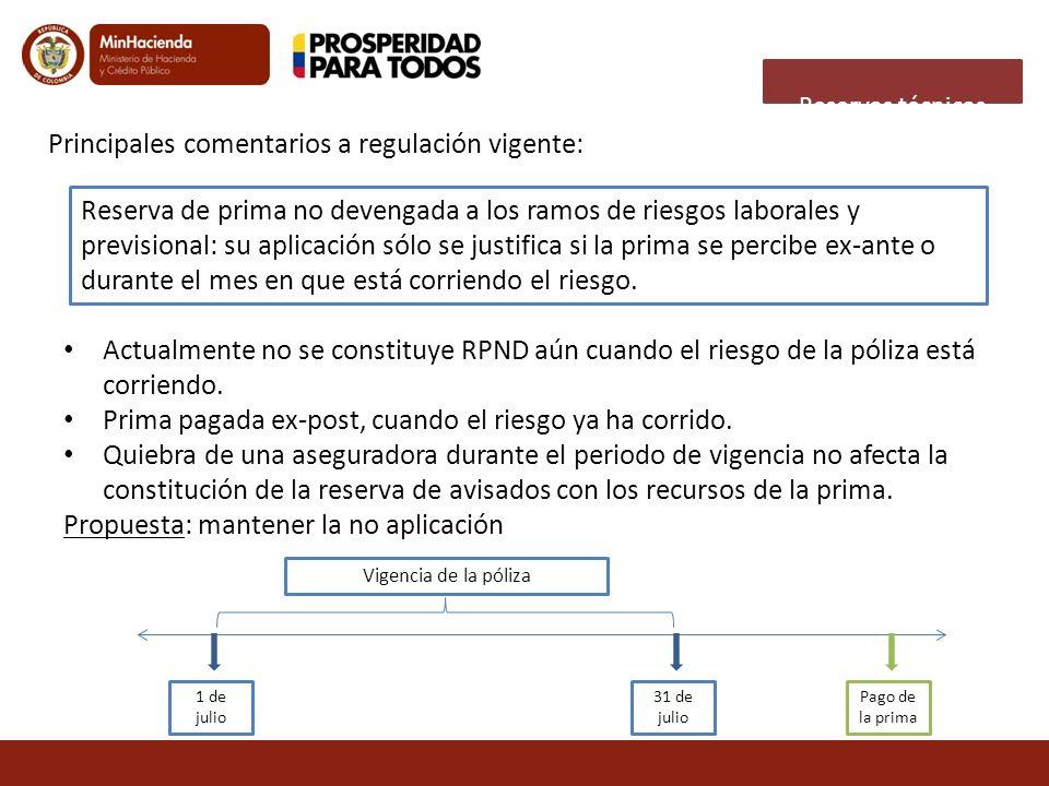 Reserva de prima no devengada a los ramos de riesgos laborales y previsional: su aplicación sólo se justifica si la prima se percibe ex-ante o durante