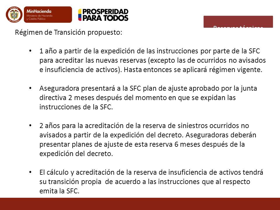 Régimen de Transición propuesto: 1 año a partir de la expedición de las instrucciones por parte de la SFC para acreditar las nuevas reservas (excepto