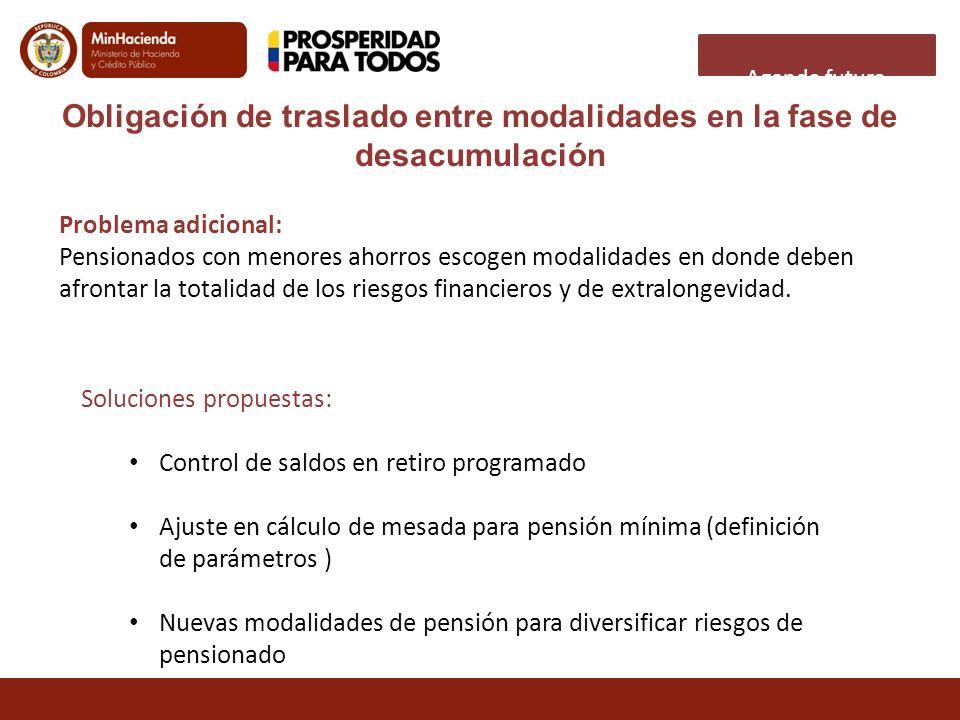Obligación de traslado entre modalidades en la fase de desacumulación Soluciones propuestas: Control de saldos en retiro programado Ajuste en cálculo