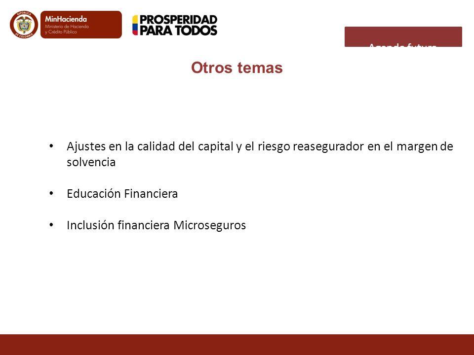 Ajustes en la calidad del capital y el riesgo reasegurador en el margen de solvencia Educación Financiera Inclusión financiera Microseguros Agenda fut