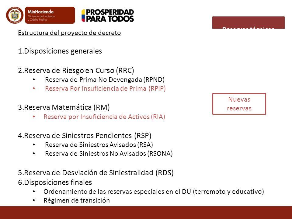 Estructura del proyecto de decreto 1.Disposiciones generales 2.Reserva de Riesgo en Curso (RRC) Reserva de Prima No Devengada (RPND) Reserva Por Insuf