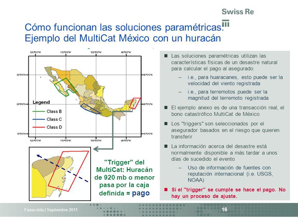 Fasecolda | Septiembre 2011 16 Cómo funcionan las soluciones paramétricas: Ejemplo del MultiCat México con un huracán