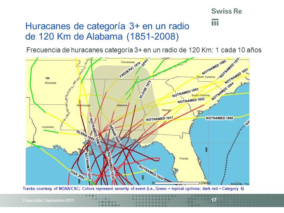 Fasecolda | Septiembre 2011 17 Huracanes de categoría 3+ en un radio de 120 Km de Alabama (1851-2008) Tracks courtesy of NOAA/CSC; Colors represent se