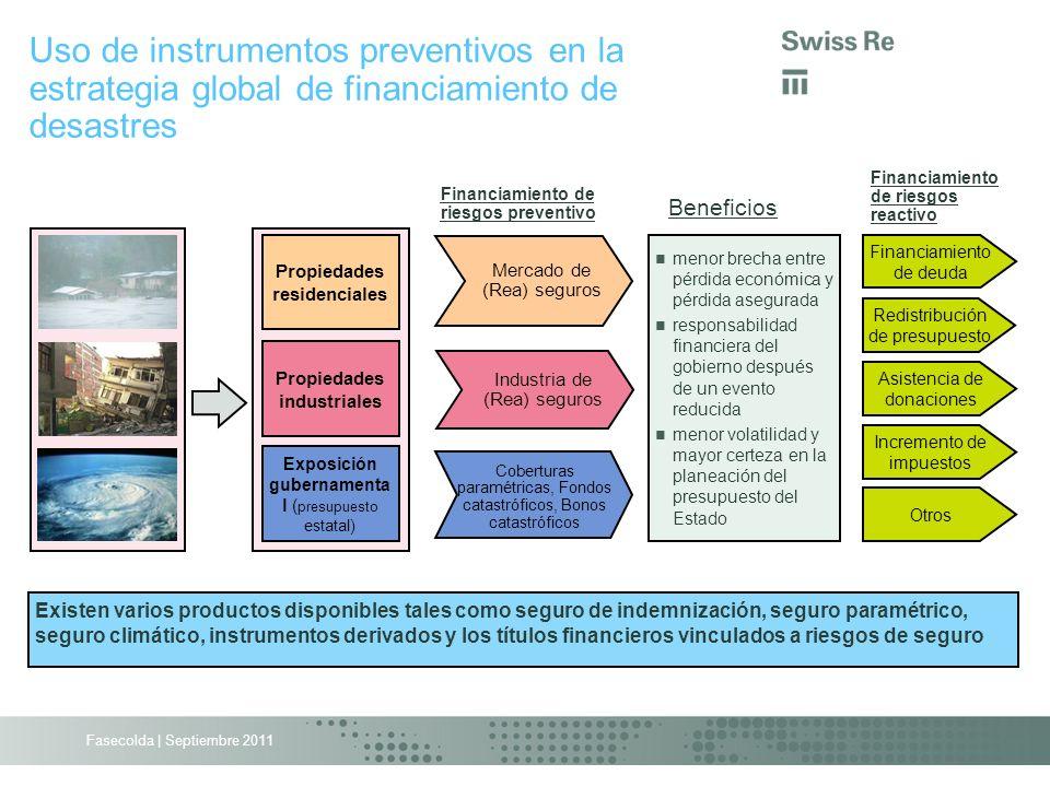 Fasecolda | Septiembre 2011 Uso de instrumentos preventivos en la estrategia global de financiamiento de desastres Existen varios productos disponible